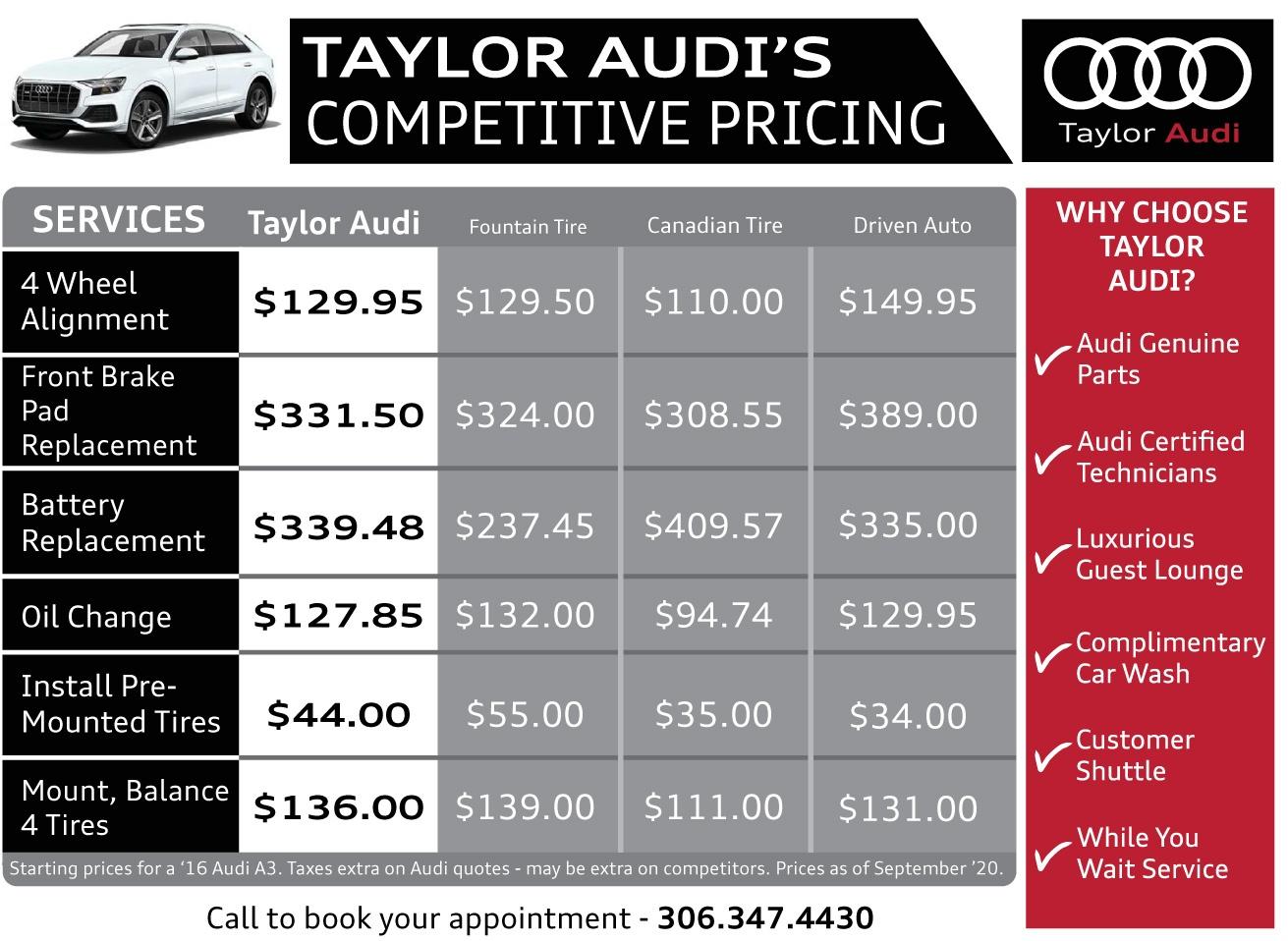 Price Comparison Chart Taylor Audi - Sept '20.ai